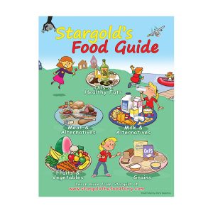 Stagolds Food Guide Poster 18×24 in