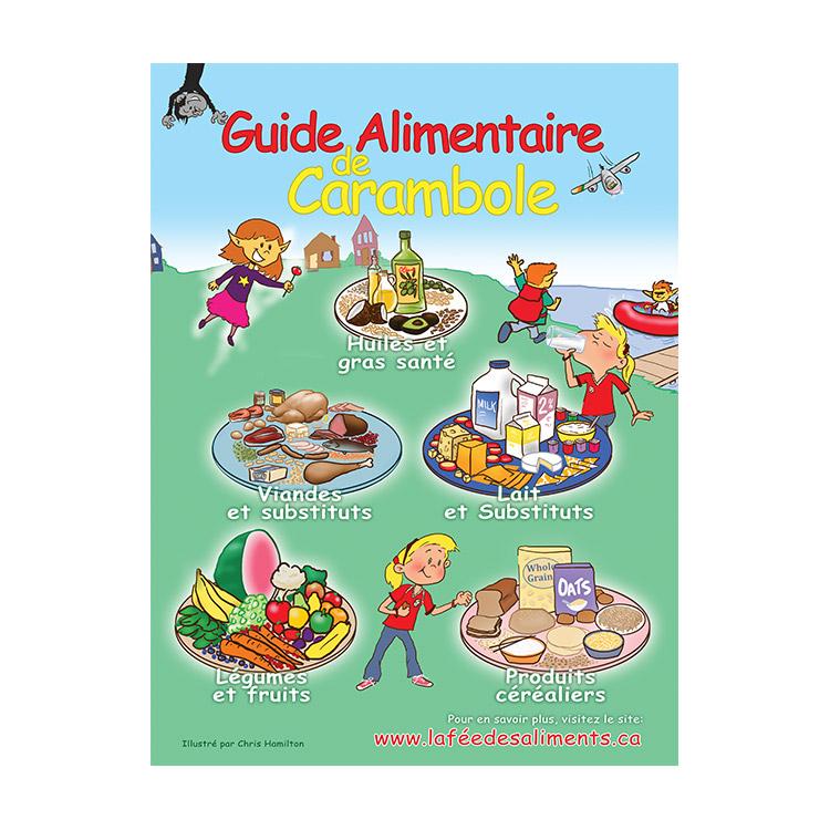 Guide Alimentaire de Carambole pour la classe