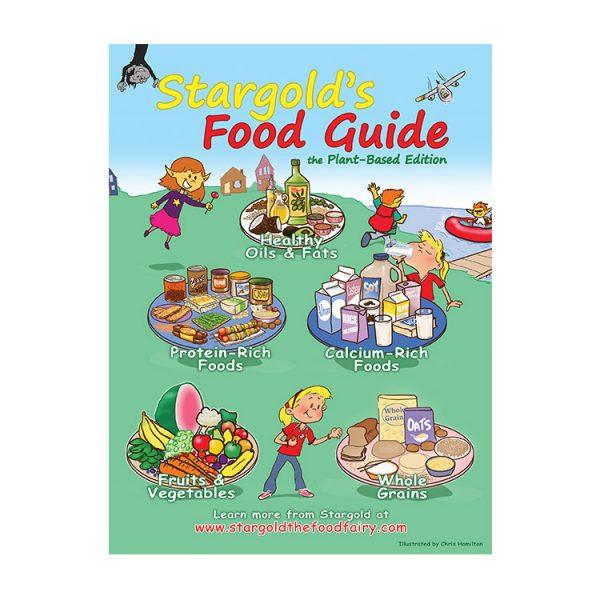 Stargolds-Food-Guide-Poster-Plant-Based